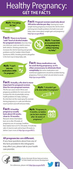Pregnancy Myths: All pregnancies are different. If you have questions about how any of the facts provided in this infographic may affect you, please talk to your health care provider.