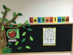 Letterland Board - Annie Apple Teaching Resources, Teaching Ideas, Display Boards, Beginning Of School, Classroom Themes, Grade 1, Phonics, Early Childhood, Bulletin Boards