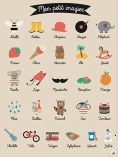 En esta imagen podemos aprender un poco de vocabulario, que quizás tendremos que usar a la hora de hablar habitualmente.