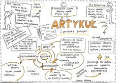 ARTYKUŁ Learn Polish, Polish Language, Text Types, School Subjects, School Notes, Back To School, Science, Journal, Education