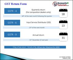 59 Best Goods and Service Tax (GST) images in 2019   Goods, service