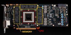 Kepler GPU memory