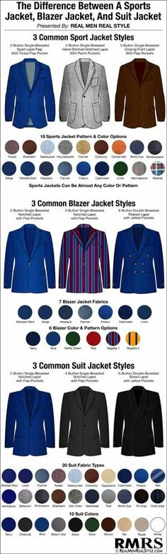 The Difference Between A Suit Jacket, Sports Jacket and Blazer #menstyle #jacket #menswear
