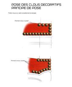 Pose de clous décoratifs principe de pose - tapissier caen - normandie Diy And Crafts, Crochet Hats, Wood, Handmade, Design, Home Decor, Guy, Cottage, Furniture Restoration