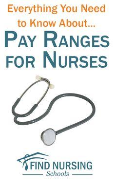Nursing Pay Ranges - Find Nursing Schools