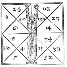 Numerology Courses Online http://www.jumuia.com/numerology-courses-online/