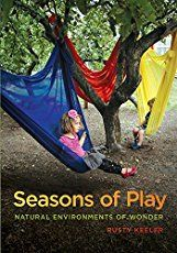 Natural Playground Inspiration. Organic Playgrounds  natural playground natural playground equipment natural playgrounds company natural playground store natural playground ideas montessori playground equipment natural playground elements natural playground design preschool natural playground ideas backyard Searches related to natural playground ideas backyard natural playscape ideas natural playground elements backyard natural playscapes natural playground design preschool diy natural…