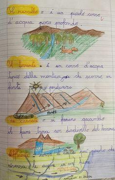Earth Science, Pixel Art, Art For Kids, Clip Art, Teaching, Education, School, Mandala, Alphabet