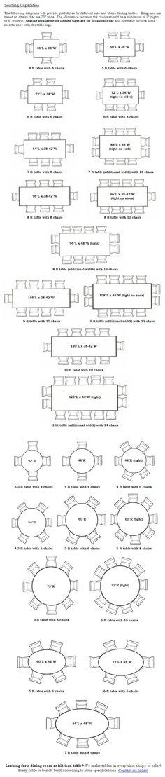 schema dimensioni tavoli e sedute