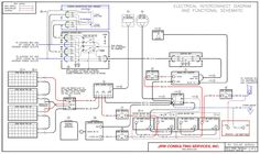 RV POWER UPGRADE Live Breathe Move Beautiful Wiring Diagram For Solar Power System