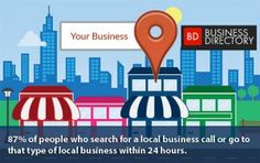 Looking for a marketing elucidation, which would help in attracting a fair deal of customer attraction. A local listing on a #business_directory would be a very viable option for you. http://bit.ly/1zMjddK