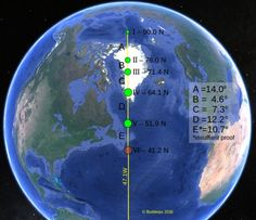 The four former poles are mathematically proven, the fifth former pole (41.2N)…