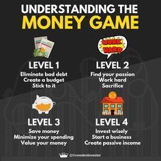Investing Tips For Young Adults round Home Business Ideas Mumbai a Investing In . - Finance tips, saving money, budgeting planner Financial Quotes, Financial Literacy, Financial Tips, Financial Accounting, Financial Planning, Business Money, Business Ideas, Craft Business, Business Quotes
