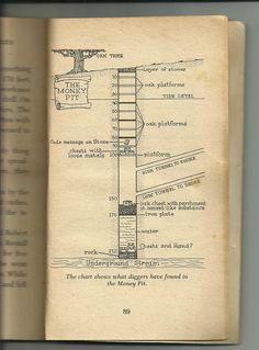 Illustration of the famed Money Pit on Oak Island; pirate treasure; mystery