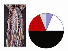 The Vivienne Files: Travel Capsule Wardrobe - Packing with Scarves: Missoni #2