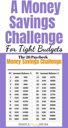Saving Money Plan 836543699516531340 - If you are working with a tight budget but still need to save, this realistic money savings challenge is perfect for those who are just getting started with saving. Source by spendingfortomorrow Savings Challenge, Money Saving Challenge, Money Saving Tips, Money Tips, Saving Ideas, Money Plan, 26 Week Savings Plan, Money Budget, Money Hacks
