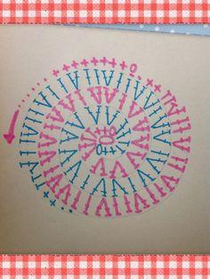 クルクル渦巻のかぎ編みモチーフ の画像|湘南 茅ヶ崎 平塚の編み物教室 B I S O U +k
