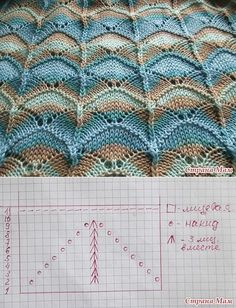 strickmuster lochmuster arşivleri - Strickmuster Anleitung anleitung dreieckstuch The Effective Pictures We Offer You About Knitting Techniques step by step A quality picture can tell yo Lace Knitting Patterns, Knitting Wool, Knitting Charts, Easy Knitting, Knitting Stitches, Stitch Patterns, Knitting Machine, Lace Patterns, Youtube Crochet