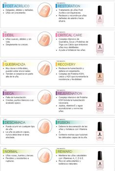 Tratamiento de uñas Jessica - BeautyVip
