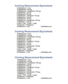 Superwrite abbreviations for measurements