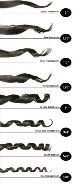 How to choose a best curling iron wand step by step Guide