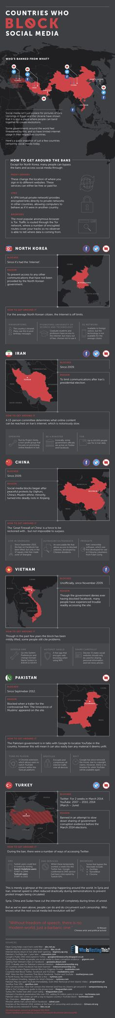 Countries Who Block Social Media - Infographic