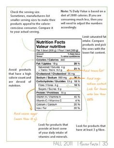 How to recognize good nutrition from the label