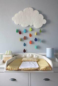 Inspirations & idées déco chambre bébé