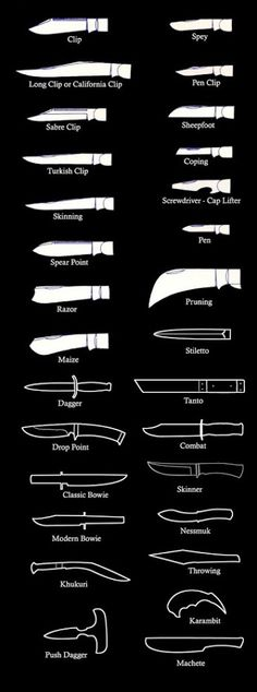 Knife types, always good to know. (Just in case I'm ever stabbed, I want to be able to describe the weapon accurately) Cool Knives, Knives And Swords, Types Of Knives, Survival Tips, Survival Skills, Survival Knife, Survival Gadgets, Wilderness Survival, Lame Damas
