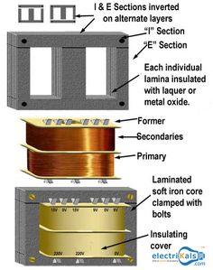 #Laminated #Core #Power #Transformer #electrikals #OneShopping
