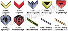 signs symbols to protect officers and soldiers - Google Search