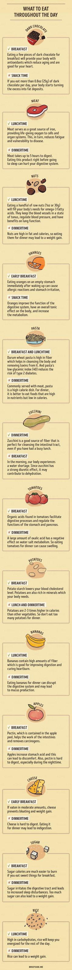 We all know that what we eat has a big impact on our physical well being. But did you know that when we eat also matters? In fact, as studies have shown, eating certain foods at the appropriate times throughout the day will help you get the maximum health benefits from your diet. To help you...