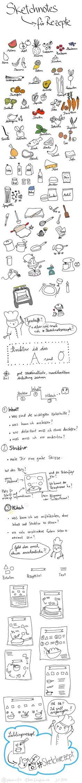 Sketchnotes um rezepte zu visualisieren in einer bilderanleitung: