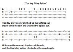 The Itsy Bitsy Spider Ukulele Fingerpicking Pattern