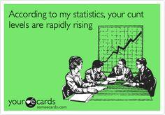 You want charts? I got charts.