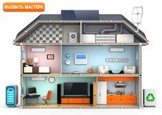 Умная ⚡Электроника | ❤Умная Электрика | Цена Купить Установить Ремонт | Электрика Под Ключ ➜Уже Более 15 лет мы занимаемся продажей/монтажом/ремонтом и запуском систем ❤домашней ⚡автоматизации и стремимся использовать передовые технологии. С каждым годом сложность инженерных систем домов и квартир растет, увеличивается количество автоматики ☎(098)013-90-49