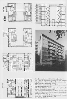 The temples of consumption: Italian rationalism 20-30