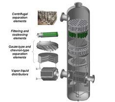 Картинки по запросу gas separator