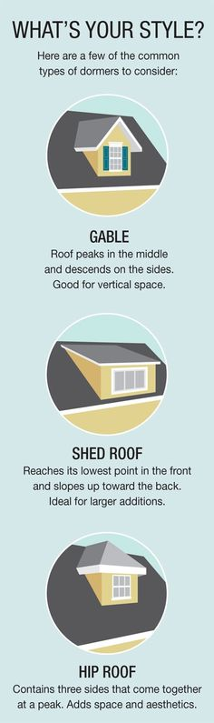 how to build different types of roof shapes