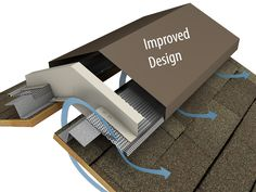 NEW IMPROVED DESIGN: Hi-Perf Ridge Vent Slope to Slope Shingled Version