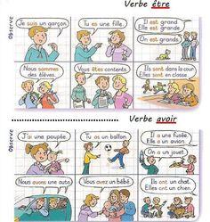 """Le verbe """"être"""" et """"avoir"""""""