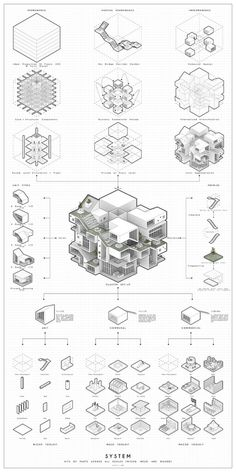Social Housing Architecture, Architecture Board, Architecture Visualization, Architecture Portfolio, Architecture Design, Architecture Student, Presentation Board Design, Architecture Presentation Board, Architecture Concept Drawings