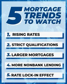 Help your clients understand key financing issues affecting their home purchase.