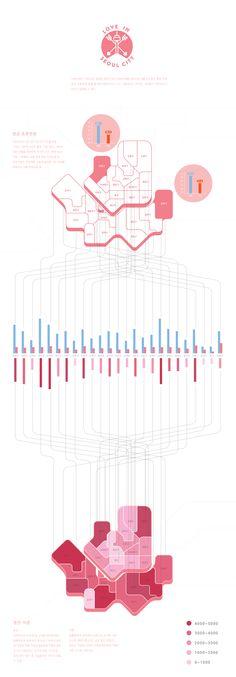 이현규│ Information Visualization 2015│ Major in Digital Media Design │#hicoda │hicoda.hongik.ac.kr
