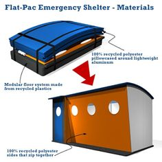Another cool flat pack shelter
