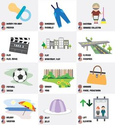 British and American English: Important Differences Illustrated - ESLBuzz Learning English Learn English For Free, Learn English Grammar, English Writing, English Study, English Lessons, English Vocabulary, Learning English, English Tips, British English Accent