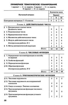 Дополнительная тетрадь к учебнику м и моро searbisi  Решение контрольных работ по алгебре