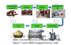 19 Best garri processing machine images in 2017 | Making