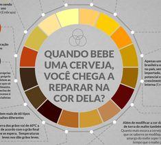 Da mais escura à mais clara, qual o gosto da cerveja que a gente bebe? Por que ela tem a cor que tem?