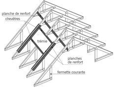 La charpente en bois > Mise en place d'une trémie pour fenêtre de toit